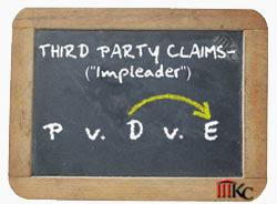 A defendant may decide to sue those who are not yet parties in the case.